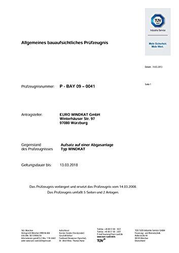Schornsteinaufsatz Edelstahl8