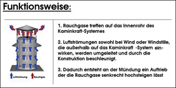 Schornsteinhaube